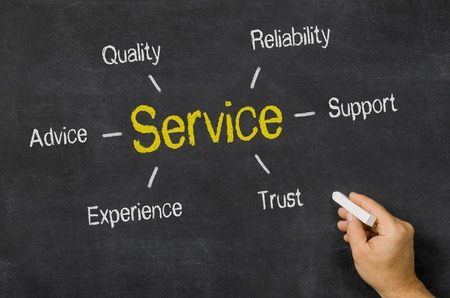 Service & Support – They Do Exist!